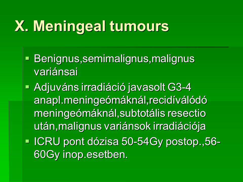 X. Meningeal tumours  Benignus,semimalignus,malignus variánsai  Adjuváns irradiáció javasolt G3-4 anapl.meningeómáknál,recidíválódó meningeómáknál,s