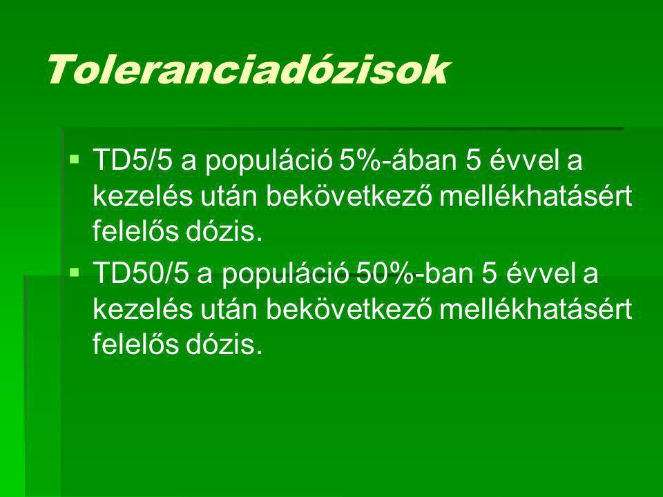  TD5/5 a populáció 5%-ában 5 évvel a kezelés után bekövetkező mellékhatásért felelős dózis.