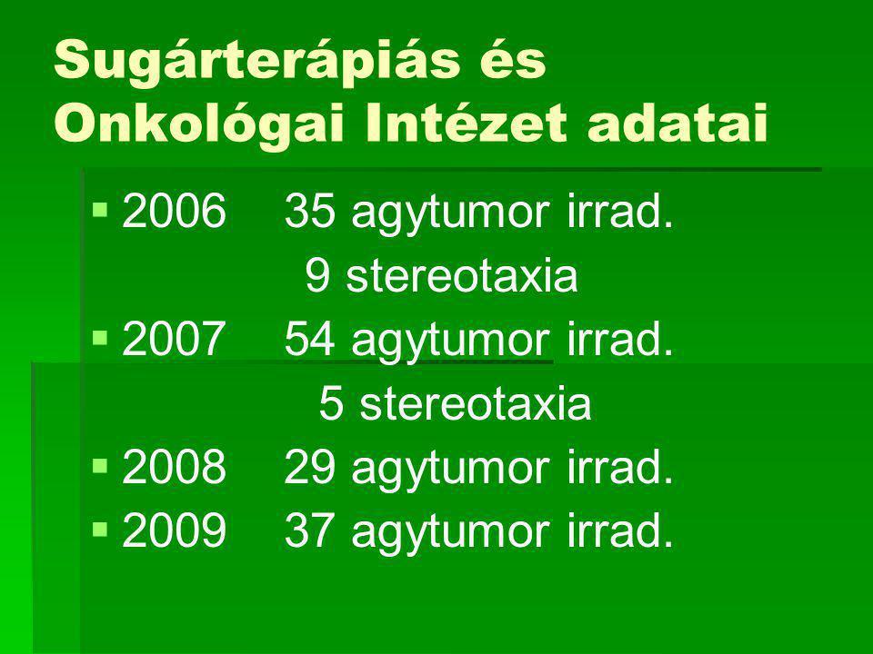 Sugárterápiás és Onkológai Intézet adatai   2006 35 agytumor irrad.
