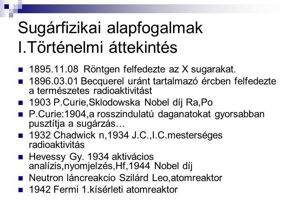 Sugárfizikai alapfogalmak I.Történelmi áttekintés 1895.11.08 Röntgen felfedezte az X sugarakat.