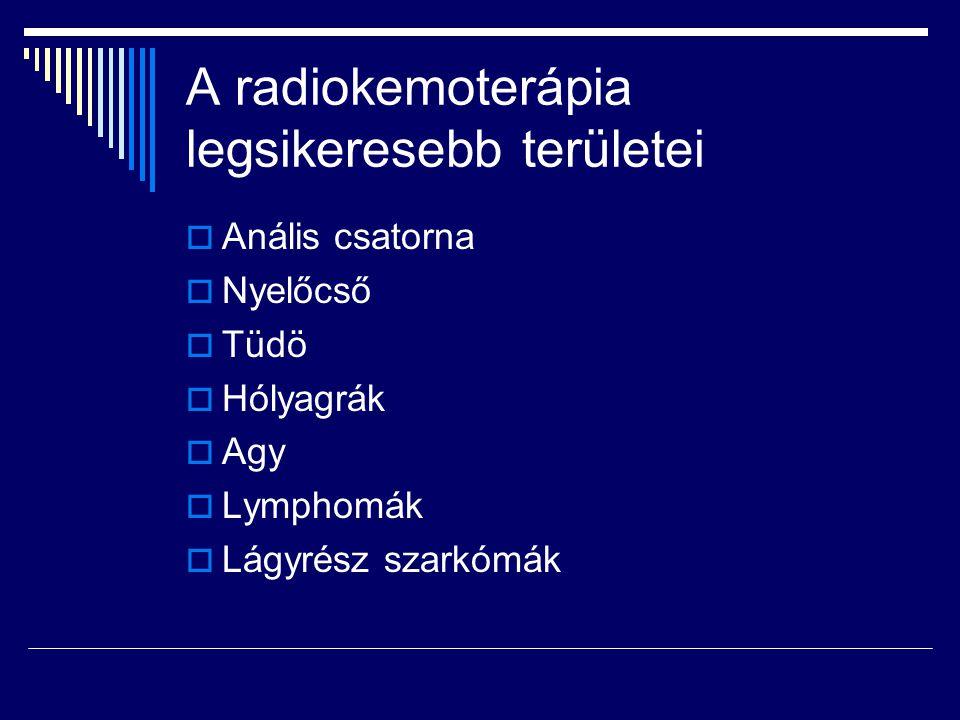 A radiokemoterápia legsikeresebb területei  Anális csatorna  Nyelőcső  Tüdö  Hólyagrák  Agy  Lymphomák  Lágyrész szarkómák