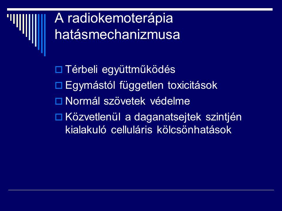 A radiokemoterápia hatásmechanizmusa  Térbeli együttműködés  Egymástól független toxicitások  Normál szövetek védelme  Közvetlenül a daganatsejtek