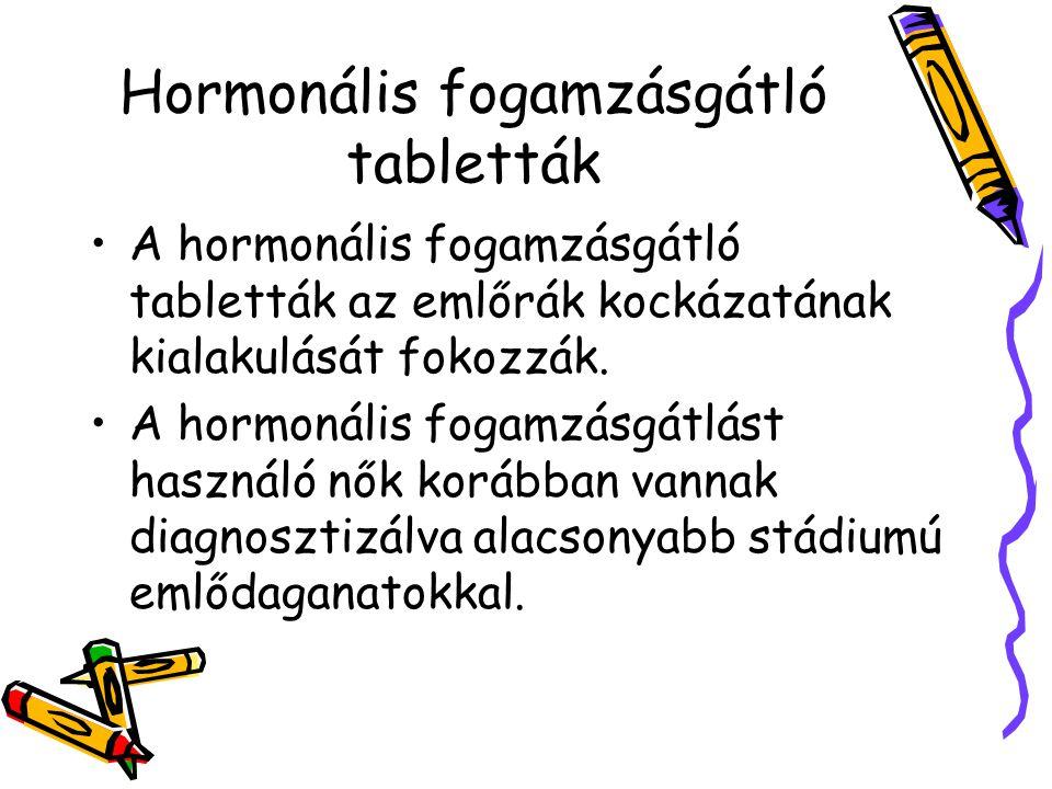 Hormonális fogamzásgátló tabletták A hormonális fogamzásgátló tabletták az emlőrák kockázatának kialakulását fokozzák. A hormonális fogamzásgátlást ha