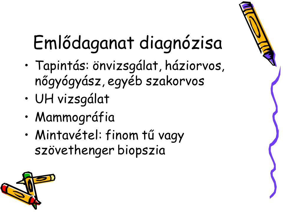 Emlődaganat diagnózisa Tapintás: önvizsgálat, háziorvos, nőgyógyász, egyéb szakorvos UH vizsgálat Mammográfia Mintavétel: finom tű vagy szövethenger b