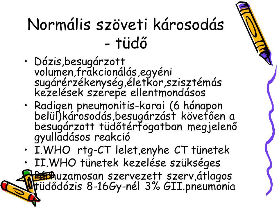 Normális szöveti károsodás - tüdő Dózis,besugárzott volumen,frakcionálás,egyéni sugárérzékenység,életkor,szisztémás kezelések szerepe ellentmondásos R