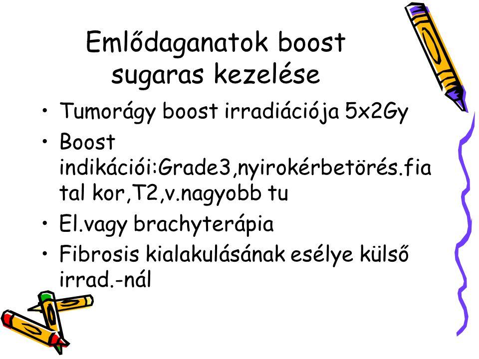 Emlődaganatok boost sugaras kezelése Tumorágy boost irradiációja 5x2Gy Boost indikációi:Grade3,nyirokérbetörés.fia tal kor,T2,v.nagyobb tu El.vagy bra