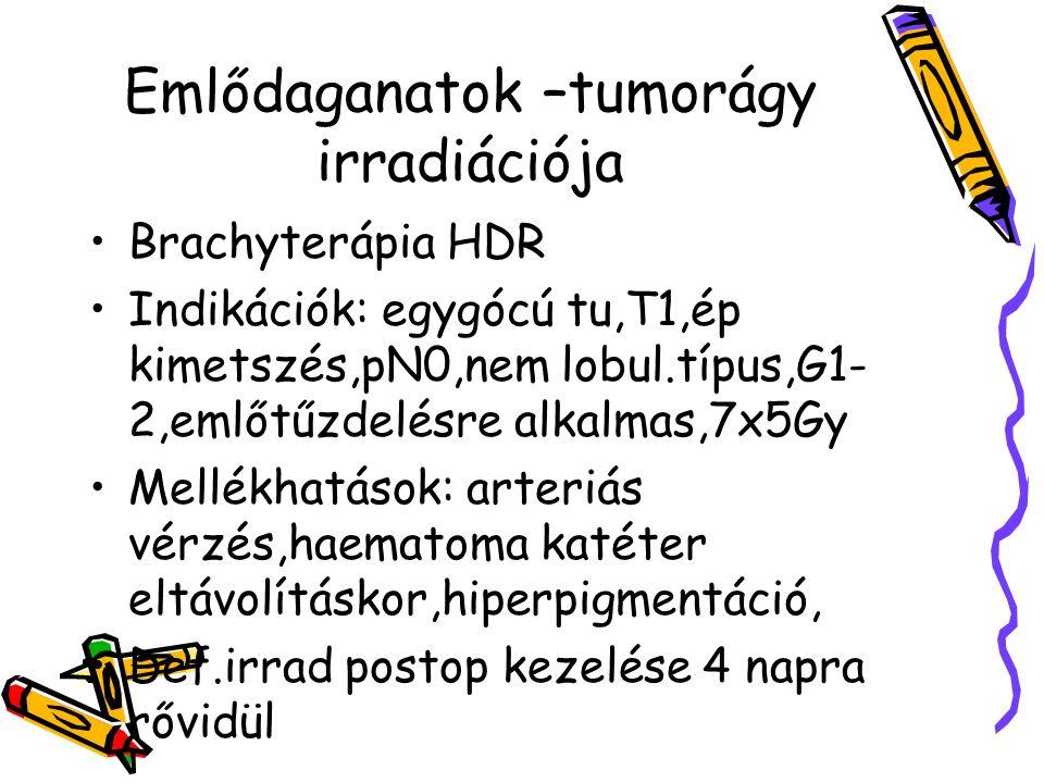 Emlődaganatok –tumorágy irradiációja Brachyterápia HDR Indikációk: egygócú tu,T1,ép kimetszés,pN0,nem lobul.típus,G1- 2,emlőtűzdelésre alkalmas,7x5Gy