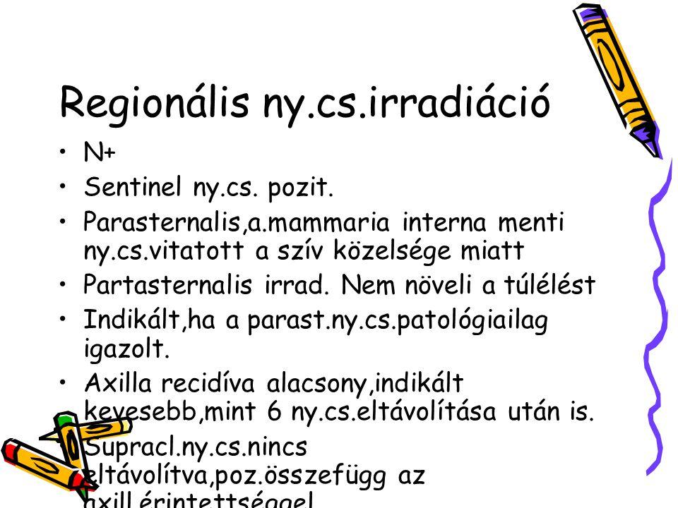 Regionális ny.cs.irradiáció N+ Sentinel ny.cs. pozit. Parasternalis,a.mammaria interna menti ny.cs.vitatott a szív közelsége miatt Partasternalis irra