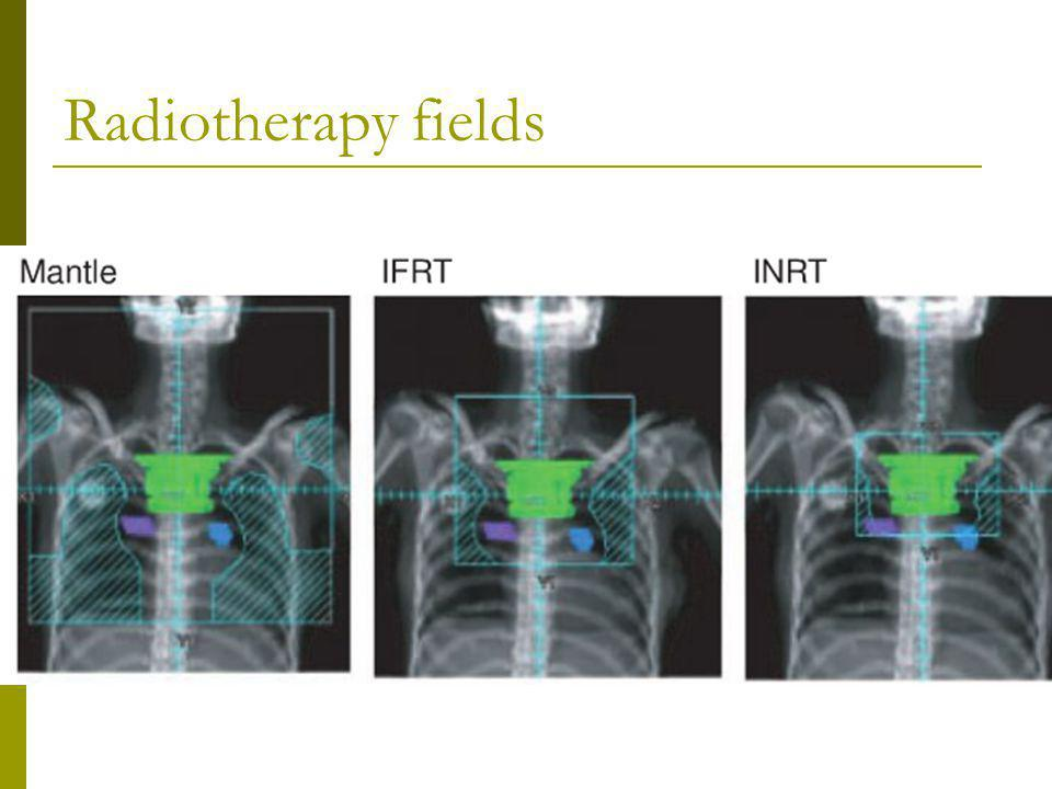 Radiotherapy fields