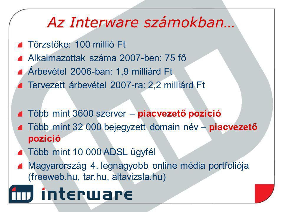 Az Interware számokban… Törzstőke: 100 millió Ft Alkalmazottak száma 2007-ben: 75 fő Árbevétel 2006-ban: 1,9 milliárd Ft Tervezett árbevétel 2007-ra: