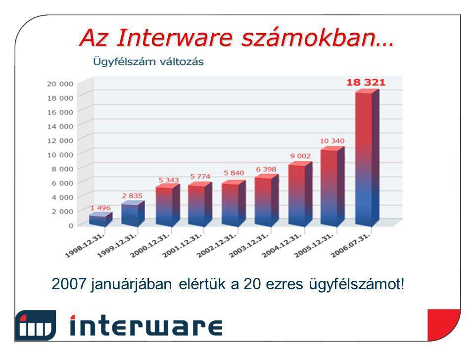 Az Interware számokban… 2007 januárjában elértük a 20 ezres ügyfélszámot!
