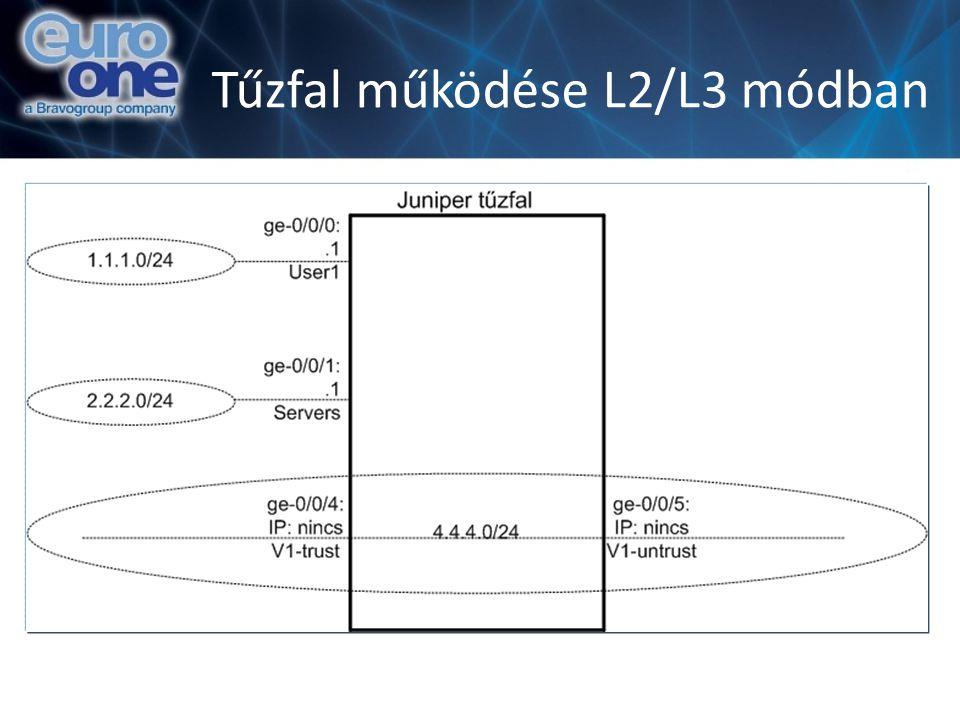 Tűzfal működése L2/L3 módban