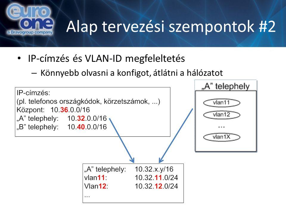 Alap tervezési szempontok #2 IP-címzés és VLAN-ID megfeleltetés – Könnyebb olvasni a konfigot, átlátni a hálózatot