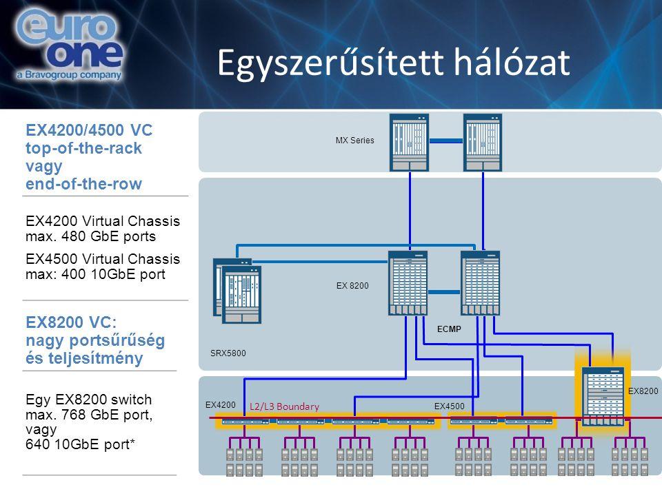 Juniper előnyök VirtualChassis: – Teljesítmény: wire-rate + 128Gbps backplane – Stacking: VC-kábel + uplink interfészek – Skálázhatóság: max.