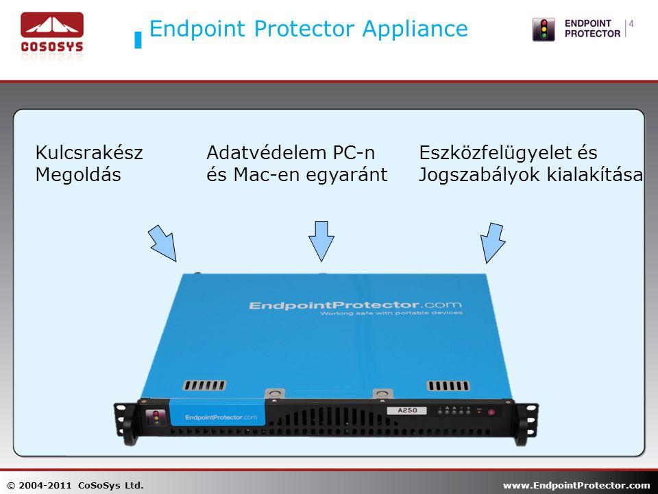Endpoint Protector Appliance Kulcsrakész Megoldás Adatvédelem PC-n és Mac-en egyaránt Eszközfelügyelet és Jogszabályok kialakítása © 2004-2011 CoSoSys Ltd.