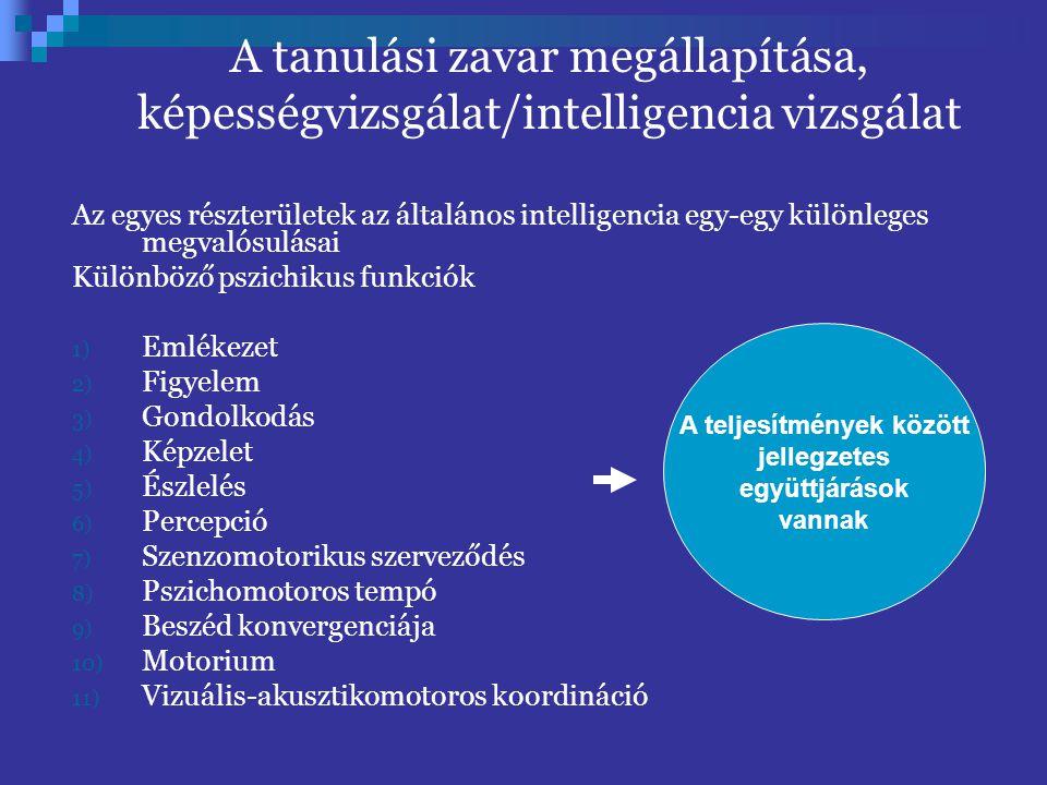 Az egyes részterületek az általános intelligencia egy-egy különleges megvalósulásai Különböző pszichikus funkciók 1) Emlékezet 2) Figyelem 3) Gondolko
