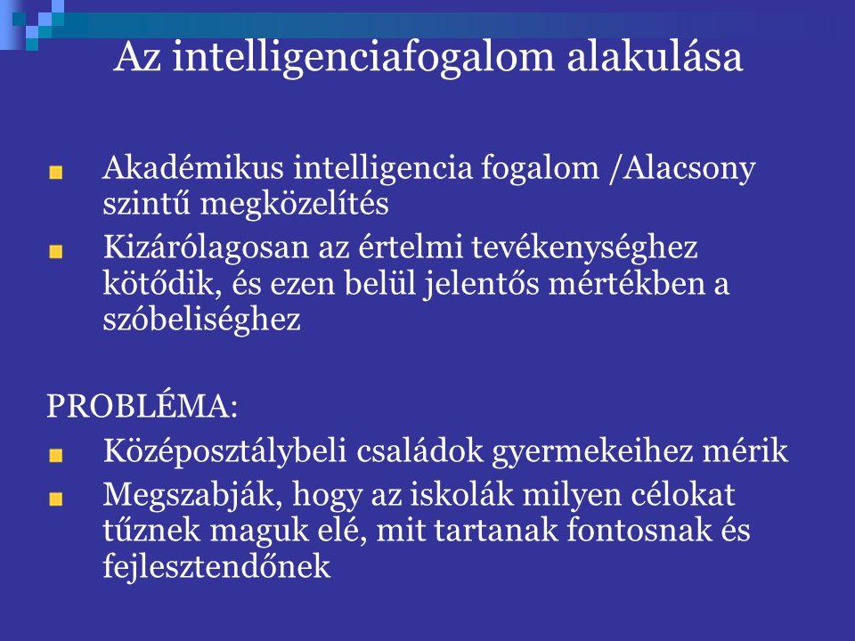Az intelligenciafogalom alakulása Akadémikus intelligencia fogalom /Alacsony szintű megközelítés Kizárólagosan az értelmi tevékenységhez kötődik, és e