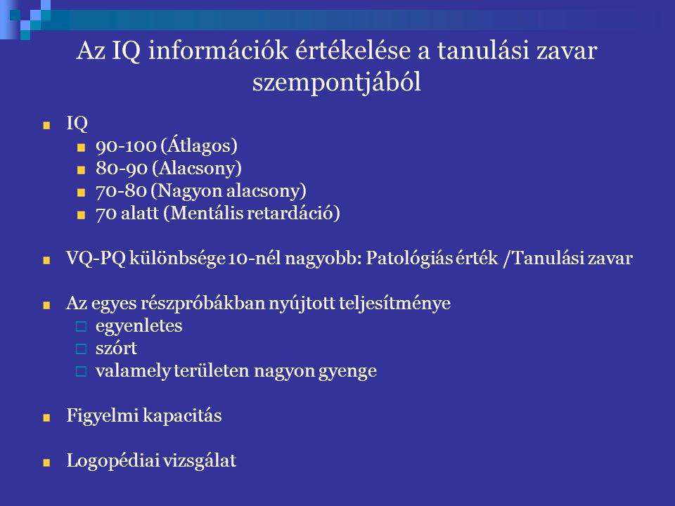 Az IQ információk értékelése a tanulási zavar szempontjából IQ 90-100 (Átlagos) 80-90 (Alacsony) 70-80 (Nagyon alacsony) 70 alatt (Mentális retardáció