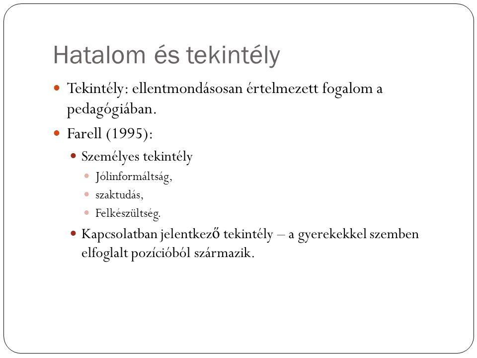 Hatalom és tekintély Tekintély: ellentmondásosan értelmezett fogalom a pedagógiában. Farell (1995): Személyes tekintély Jólinformáltság, szaktudás, Fe