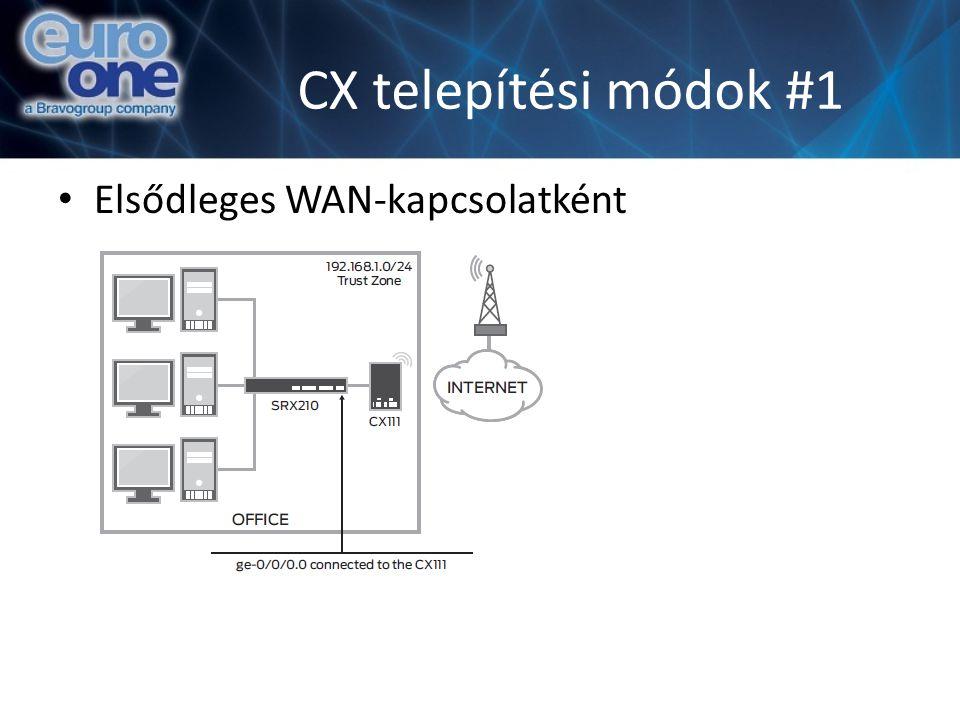 CX telepítési módok #1 Elsődleges WAN-kapcsolatként
