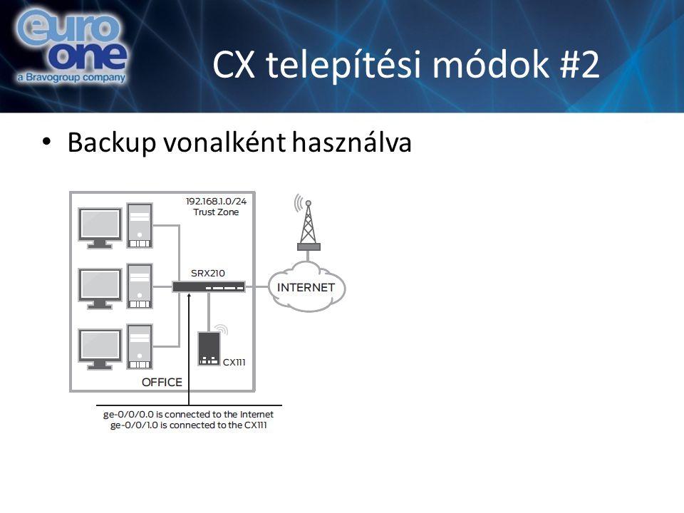 CX telepítési módok #2 Backup vonalként használva