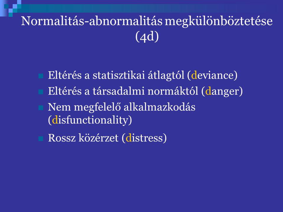 Normalitás-abnormalitás megkülönböztetése (4d) Eltérés a statisztikai átlagtól (deviance) Eltérés a társadalmi normáktól (danger) Nem megfelelő alkalm