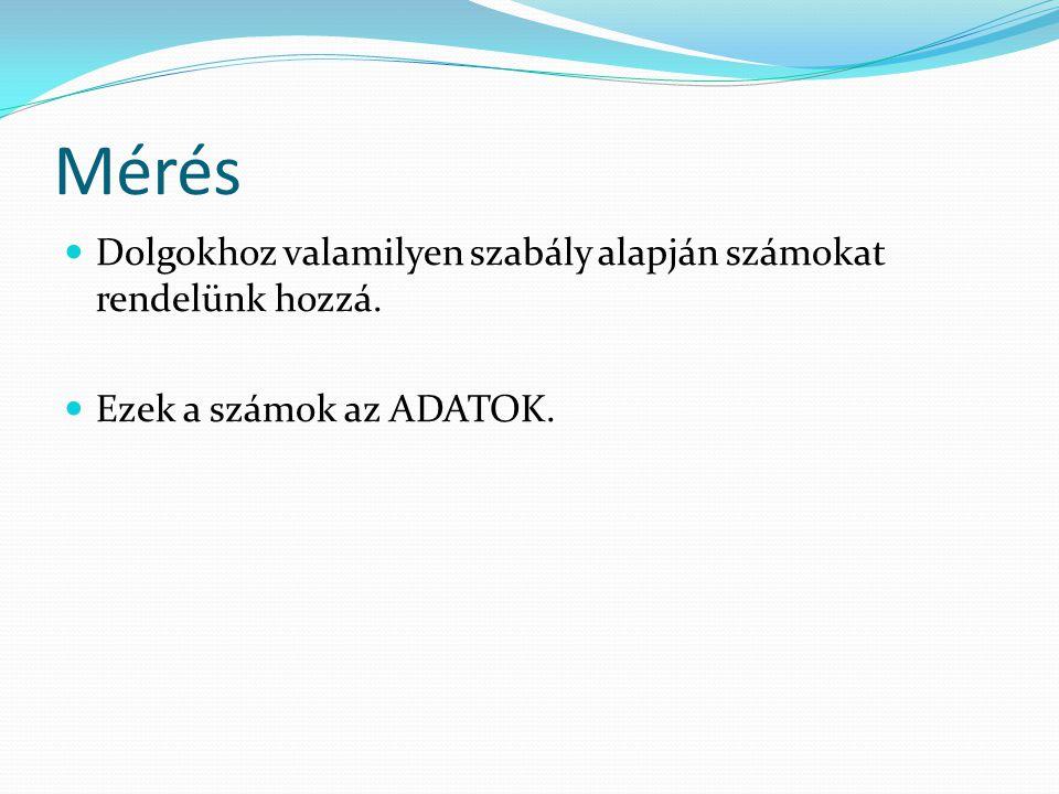 ²- próba, SPSS Adattábla létrehozása.