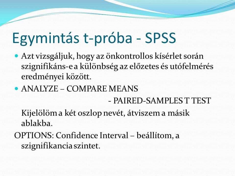 Egymintás t-próba - SPSS Azt vizsgáljuk, hogy az önkontrollos kísérlet során szignifikáns-e a különbség az előzetes és utófelmérés eredményei között.