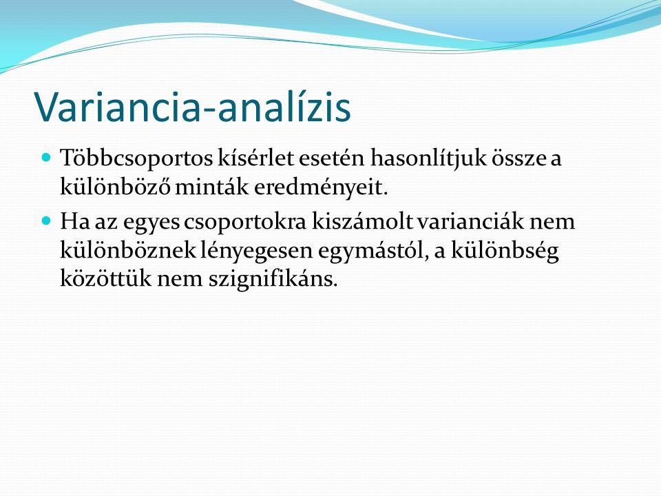 Variancia-analízis Többcsoportos kísérlet esetén hasonlítjuk össze a különböző minták eredményeit. Ha az egyes csoportokra kiszámolt varianciák nem kü