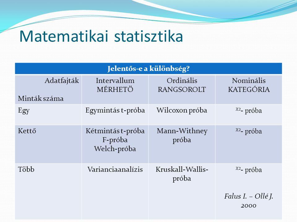 Matematikai statisztika Van-e szoros összefüggés.