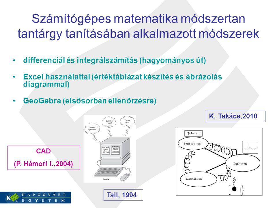 Számítógépes matematika módszertan tantárgy tanításában alkalmazott módszerek differenciál és integrálszámítás (hagyományos út) Excel használattal (értéktáblázat készítés és ábrázolás diagrammal) GeoGebra (elsősorban ellenőrzésre) CAD (P.