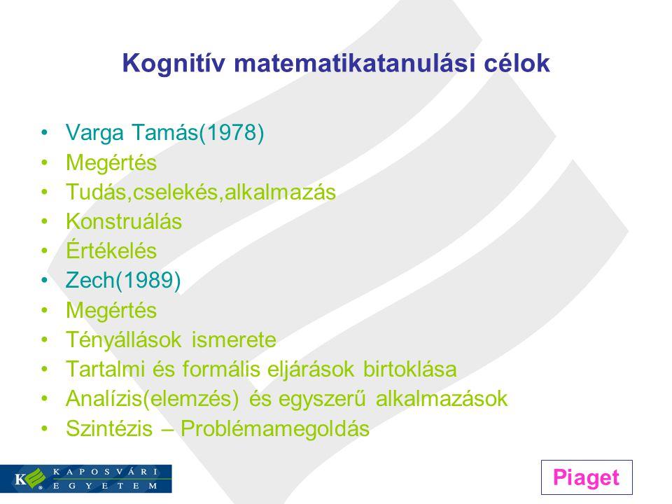 Kognitív matematikatanulási célok Varga Tamás(1978) Megértés Tudás,cselekés,alkalmazás Konstruálás Értékelés Zech(1989) Megértés Tényállások ismerete Tartalmi és formális eljárások birtoklása Analízis(elemzés) és egyszerű alkalmazások Szintézis – Problémamegoldás Piaget