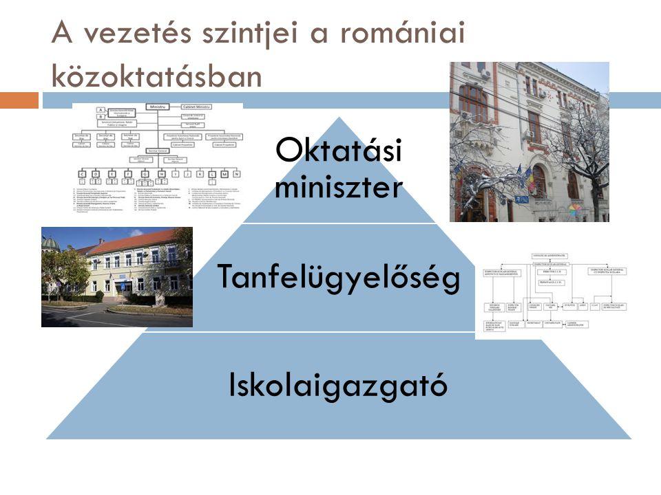 A vezetés szintjei a romániai közoktatásban Oktatási miniszter Tanfelügyelőség Iskolaigazgató