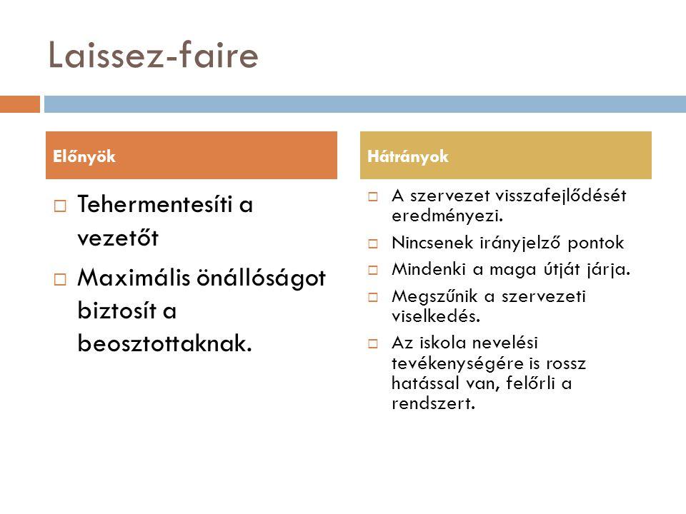 Laissez-faire  Tehermentesíti a vezetőt  Maximális önállóságot biztosít a beosztottaknak.  A szervezet visszafejlődését eredményezi.  Nincsenek ir