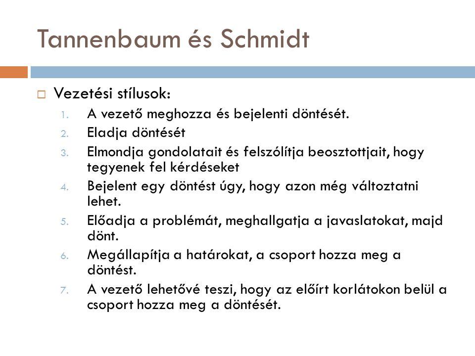Tannenbaum és Schmidt  Vezetési stílusok: 1. A vezető meghozza és bejelenti döntését. 2. Eladja döntését 3. Elmondja gondolatait és felszólítja beosz