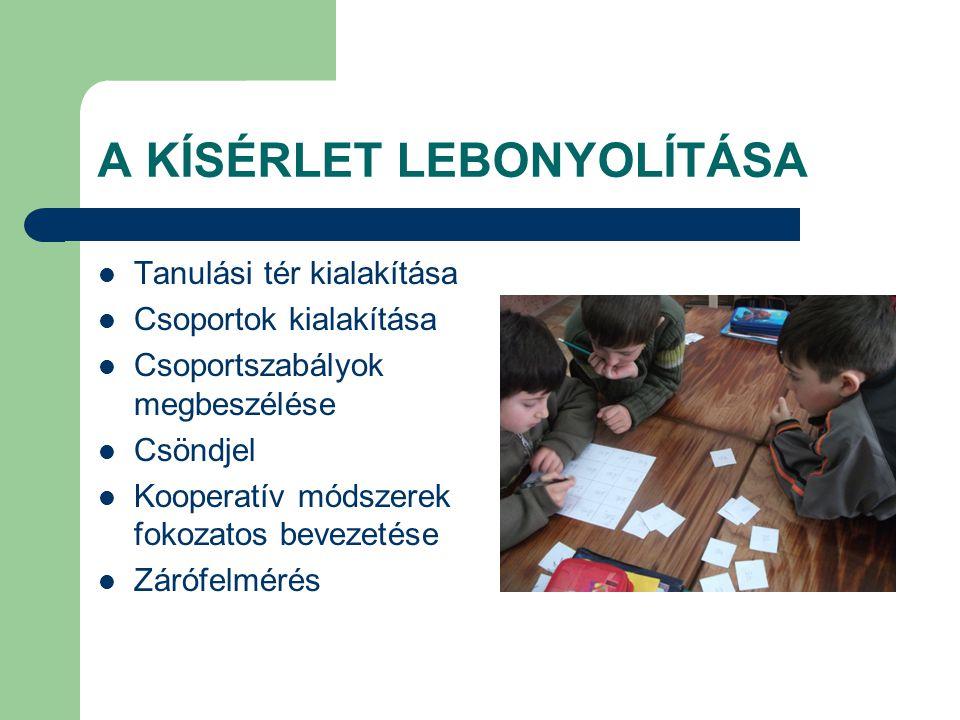 A KÍSÉRLET LEBONYOLÍTÁSA Tanulási tér kialakítása Csoportok kialakítása Csoportszabályok megbeszélése Csöndjel Kooperatív módszerek fokozatos bevezeté