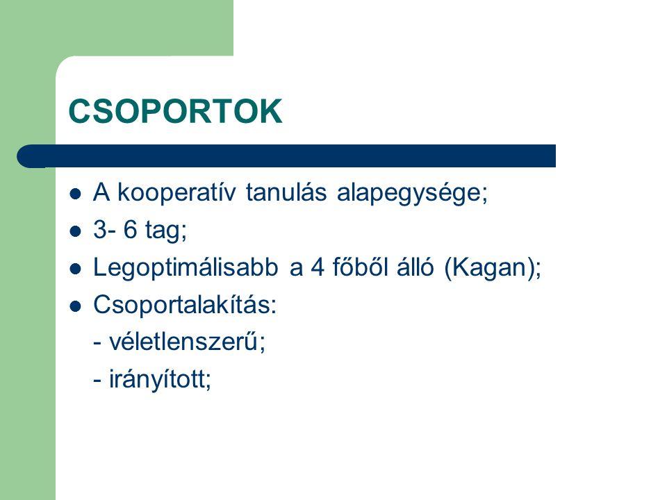 CSOPORTOK A kooperatív tanulás alapegysége; 3- 6 tag; Legoptimálisabb a 4 főből álló (Kagan); Csoportalakítás: - véletlenszerű; - irányított;