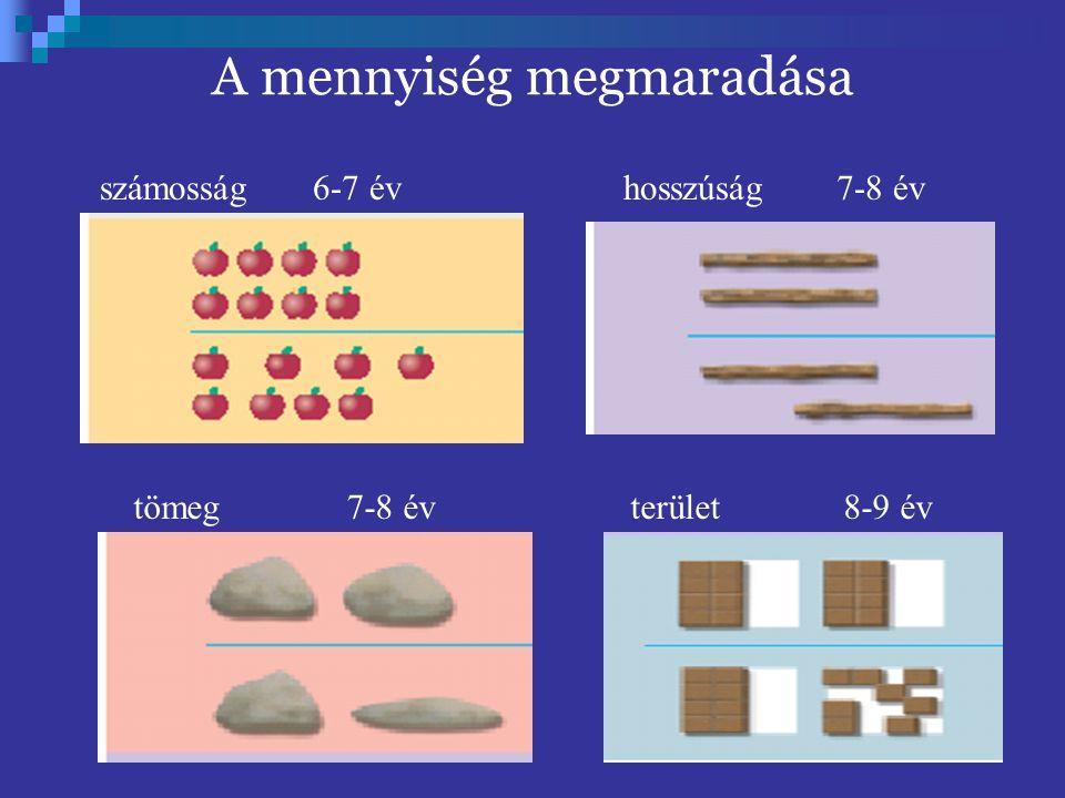 A mennyiség megmaradása számosság6-7 évhosszúság7-8 év tömeg7-8 évterület8-9 év
