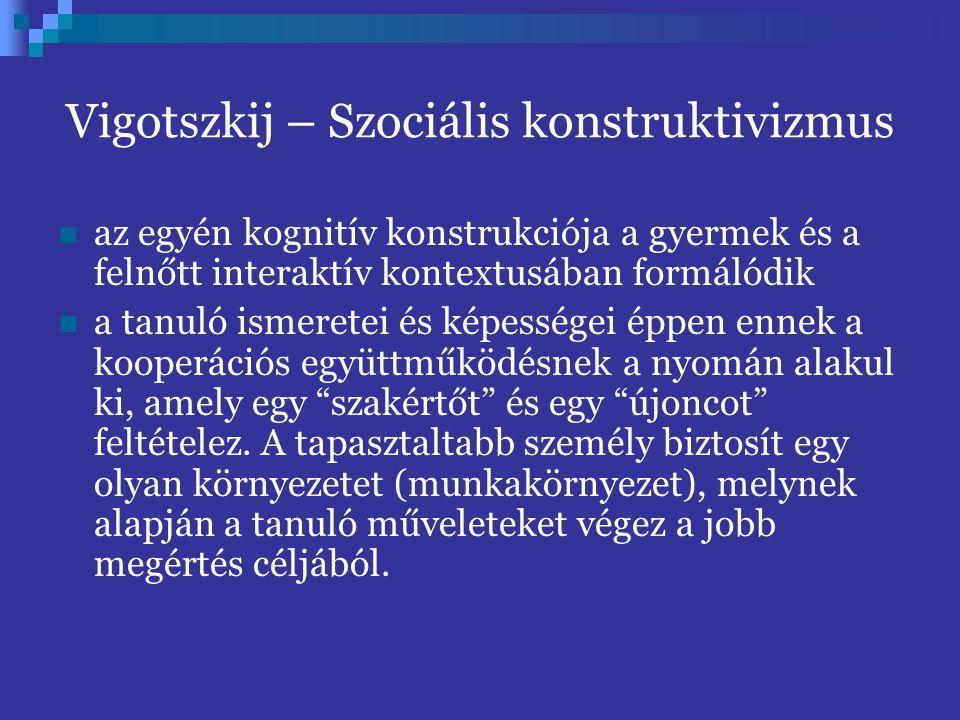 Vigotszkij – Szociális konstruktivizmus az egyén kognitív konstrukciója a gyermek és a felnőtt interaktív kontextusában formálódik a tanuló ismeretei és képességei éppen ennek a kooperációs együttműködésnek a nyomán alakul ki, amely egy szakértőt és egy újoncot feltételez.