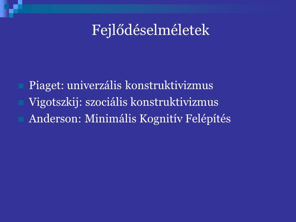 Fejlődéselméletek Piaget: univerzális konstruktivizmus Vigotszkij: szociális konstruktivizmus Anderson: Minimális Kognitív Felépítés