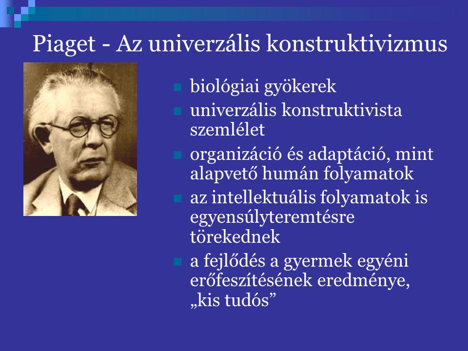 """Piaget - Az univerzális konstruktivizmus biológiai gyökerek univerzális konstruktivista szemlélet organizáció és adaptáció, mint alapvető humán folyamatok az intellektuális folyamatok is egyensúlyteremtésre törekednek a fejlődés a gyermek egyéni erőfeszítésének eredménye, """"kis tudós"""