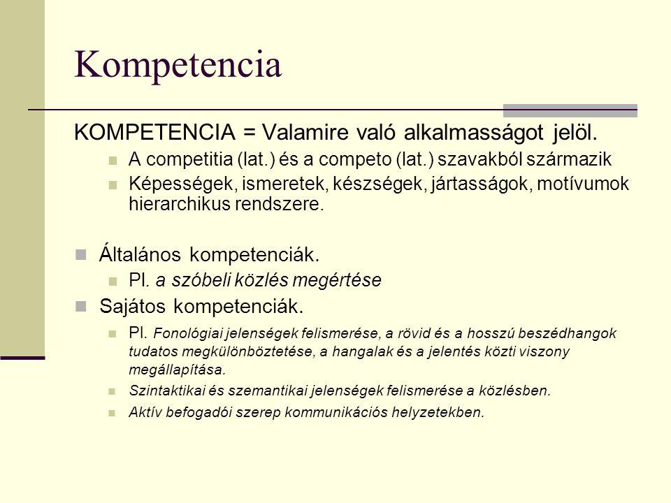 Kompetencia KOMPETENCIA = Valamire való alkalmasságot jelöl. A competitia (lat.) és a competo (lat.) szavakból származik Képességek, ismeretek, készsé