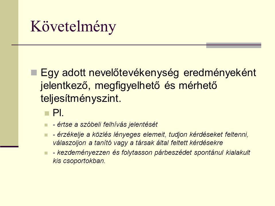 Követelmény Egy adott nevelőtevékenység eredményeként jelentkező, megfigyelhető és mérhető teljesítményszint. Pl. - értse a szóbeli felhívás jelentésé