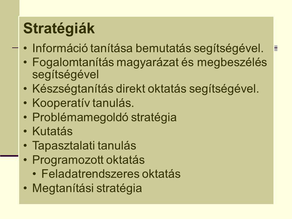 Stratégiák Információ tanítása bemutatás segítségével. Fogalomtanítás magyarázat és megbeszélés segítségével Készségtanítás direkt oktatás segítségéve