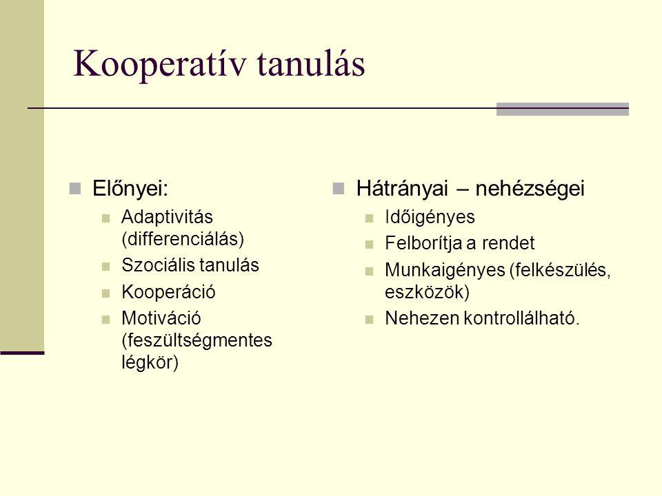 Kooperatív tanulás Előnyei: Adaptivitás (differenciálás) Szociális tanulás Kooperáció Motiváció (feszültségmentes légkör) Hátrányai – nehézségei Időig