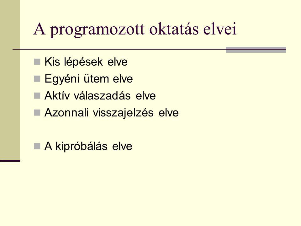 A programozott oktatás elvei Kis lépések elve Egyéni ütem elve Aktív válaszadás elve Azonnali visszajelzés elve A kipróbálás elve