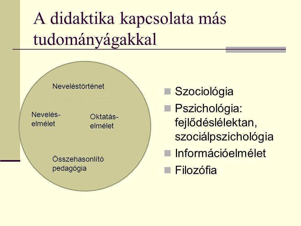 A didaktika kapcsolata más tudományágakkal Szociológia Pszichológia: fejlődéslélektan, szociálpszichológia Információelmélet Filozófia Neveléstörténet