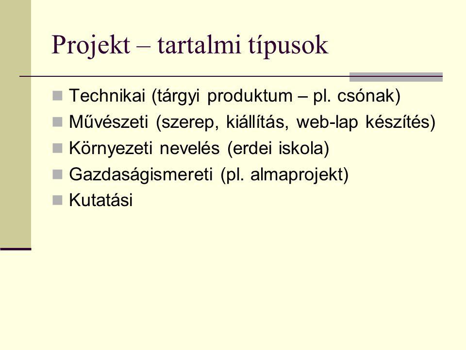 Projekt – tartalmi típusok Technikai (tárgyi produktum – pl. csónak) Művészeti (szerep, kiállítás, web-lap készítés) Környezeti nevelés (erdei iskola)