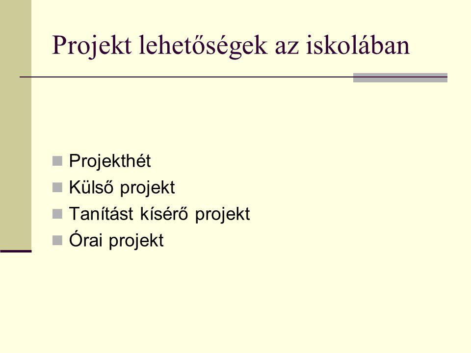 Projekt lehetőségek az iskolában Projekthét Külső projekt Tanítást kísérő projekt Órai projekt