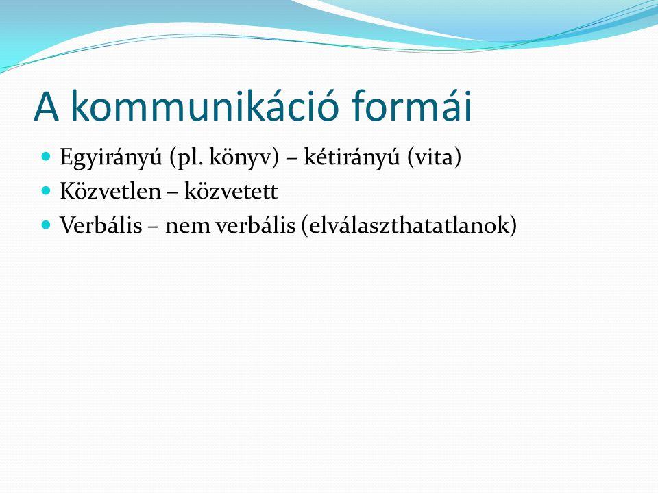 A kommunikáció formái Egyirányú (pl.